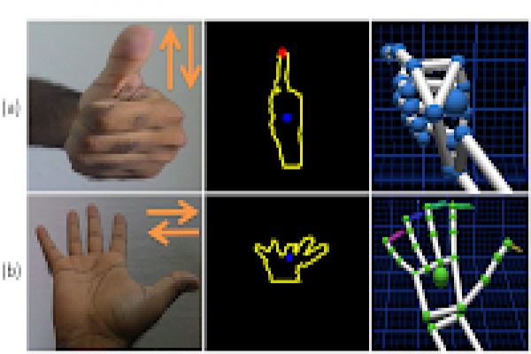 Coupled HMM-based Multi-Sensor Data Fusion for Sign Language Recognition